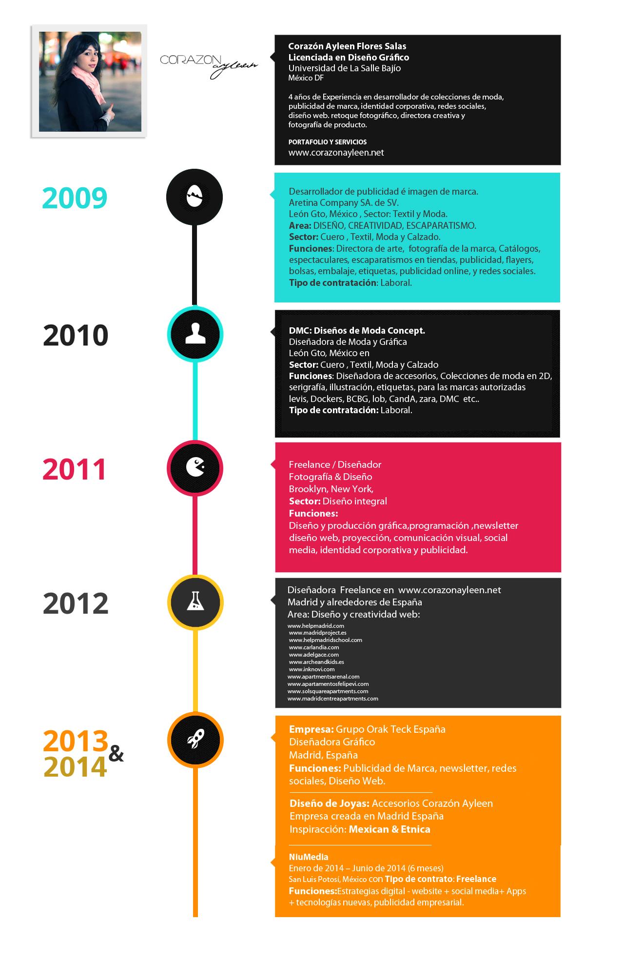 Currículum Vitae – Corazon Ayleen | Web, App & Diseño